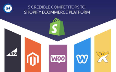 5 Credible Competitors to Shopify eCommerce Platform