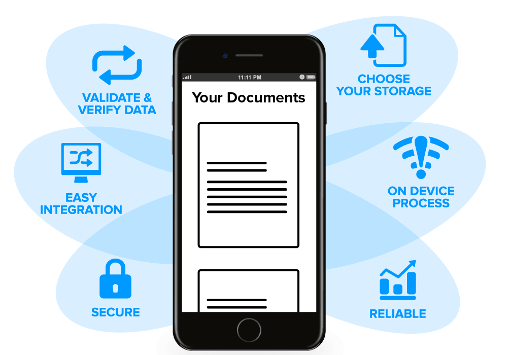 features of iOS doc scanner