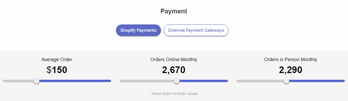 Shopify Fees and Charges