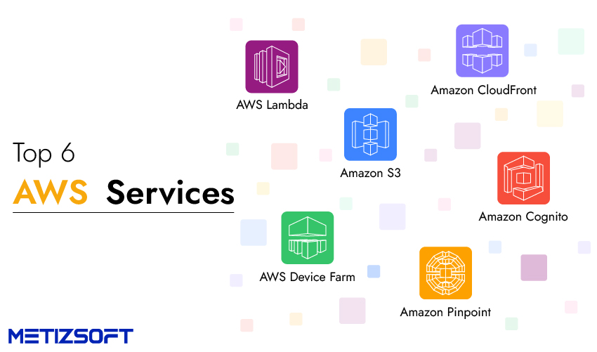 6 Best AWS Services For Your Next Mobile App Development Project