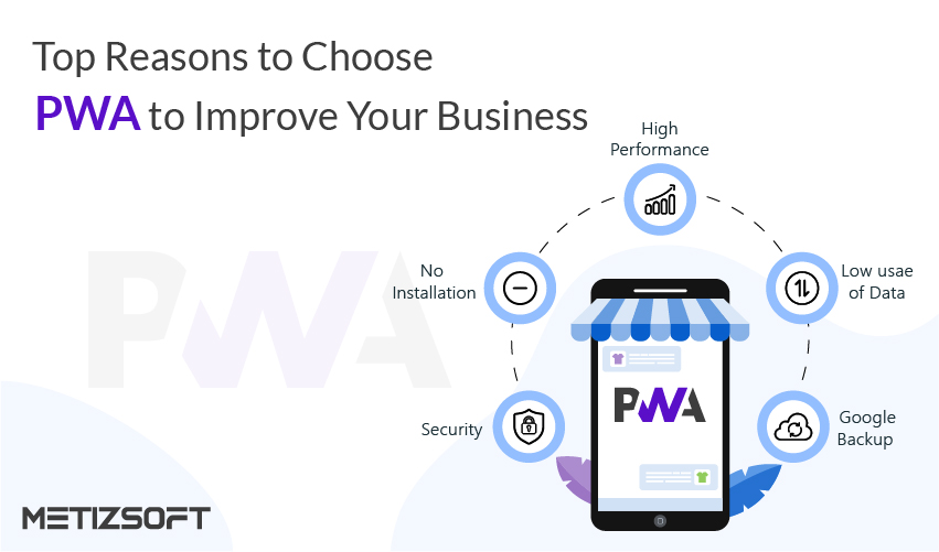 Highlights: Why are Top 20+ Brands Using PWA to Improve Their Business Website?