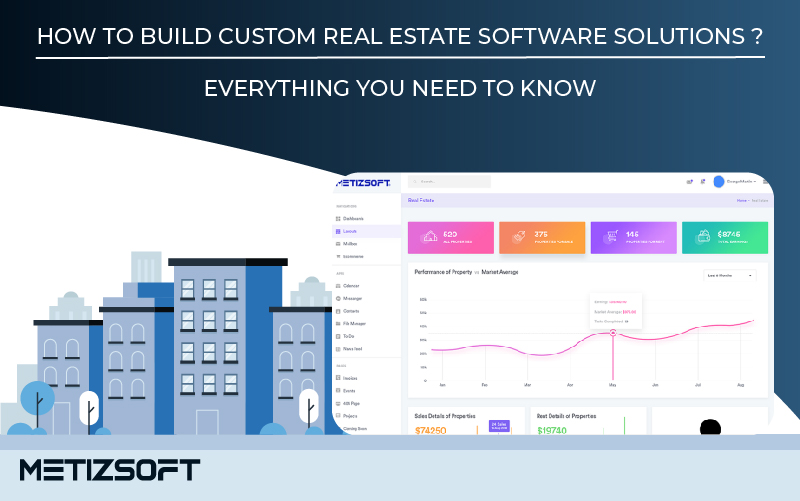 How to Build Custom Real Estate Management Software, Types, Features and Benefits For 2021